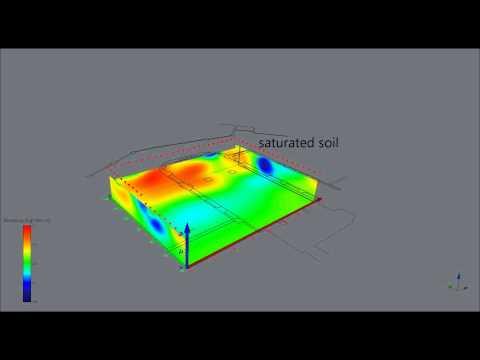 ERT 3d Advanced geophysics - Foundation settlement