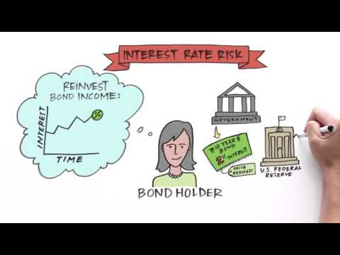 Key Things to Know about Fixed Income ETFs | Fidelity