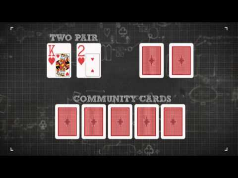 No Limit Texas Hold'em Basics - Everything Poker [Ep. 01] |