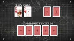 No Limit Texas Hold'em Basics - Everything Poker [Ep. 01] | PokerStars