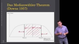 understanding the median voter theorem Lecture notes course the median voter theorem : 3: understanding public opinion and american politics: war and race.