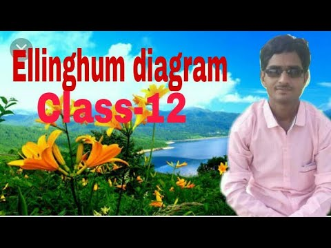 Ellingham diagram for xii lectured by kanak sir youtube ellingham diagram for xii lectured by kanak sir ccuart Choice Image