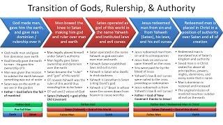 23 - New Covenant = New God - Apr 8 2017