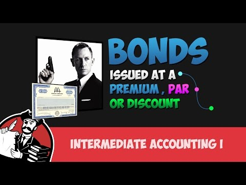 Discounts, Premiums and Bonds at Par (Intermediate Financial Accounting Tutorial #12)