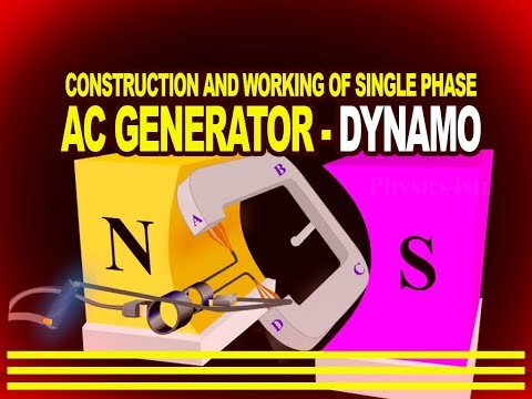Construction and Working of Single Phase AC Generator - Dynamo | Physics4Students