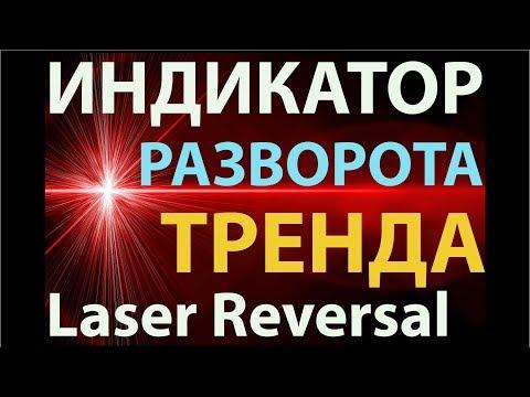 Индикатор разворота тренда. Laser Reversal
