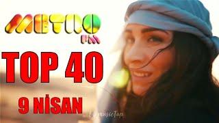 Download - METRO FM video, thtip com