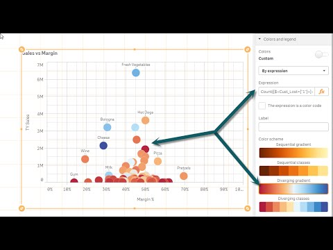 Qlik Sense in 60 - Color by Expression