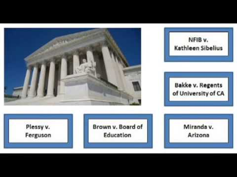 Interactive Video Activity: Major Supreme Court Decisions