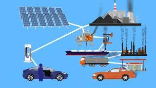 Veículo Elétrico vs Combustão Interna, o que polui mais?