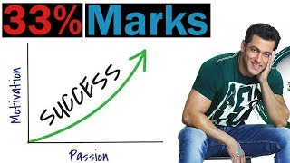 Must watch Failure Students की Success Story    How to Achieve Success    How to Follow Your Passion