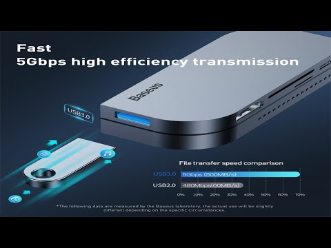Baseus USB C HUB 2020-New Top Dropshipping Trending Tech Products eBay amazon shopify Item No 4 thumbnail