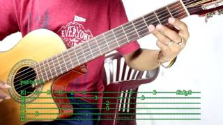 Fairy Tail Main Theme - Tutorial Español (acoustic - slow version) Guitar