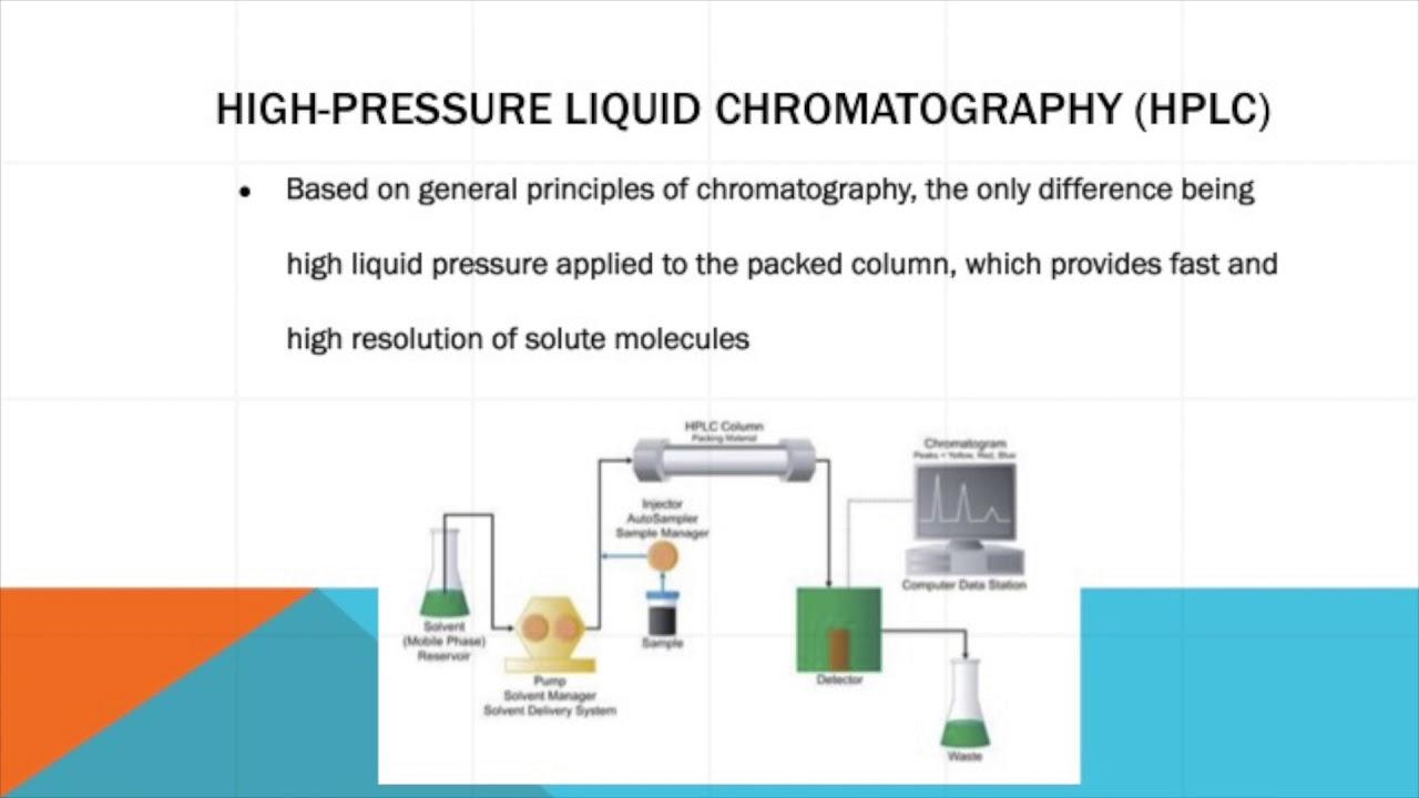 Crash course chromatography youtube crash course chromatography pooptronica Images