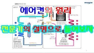 에어컨의원리[시스템에어컨설계시공관리사가알려주는]에어컨박…