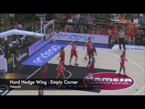 Valencia Ballscreen Defense - ACB Playoffs