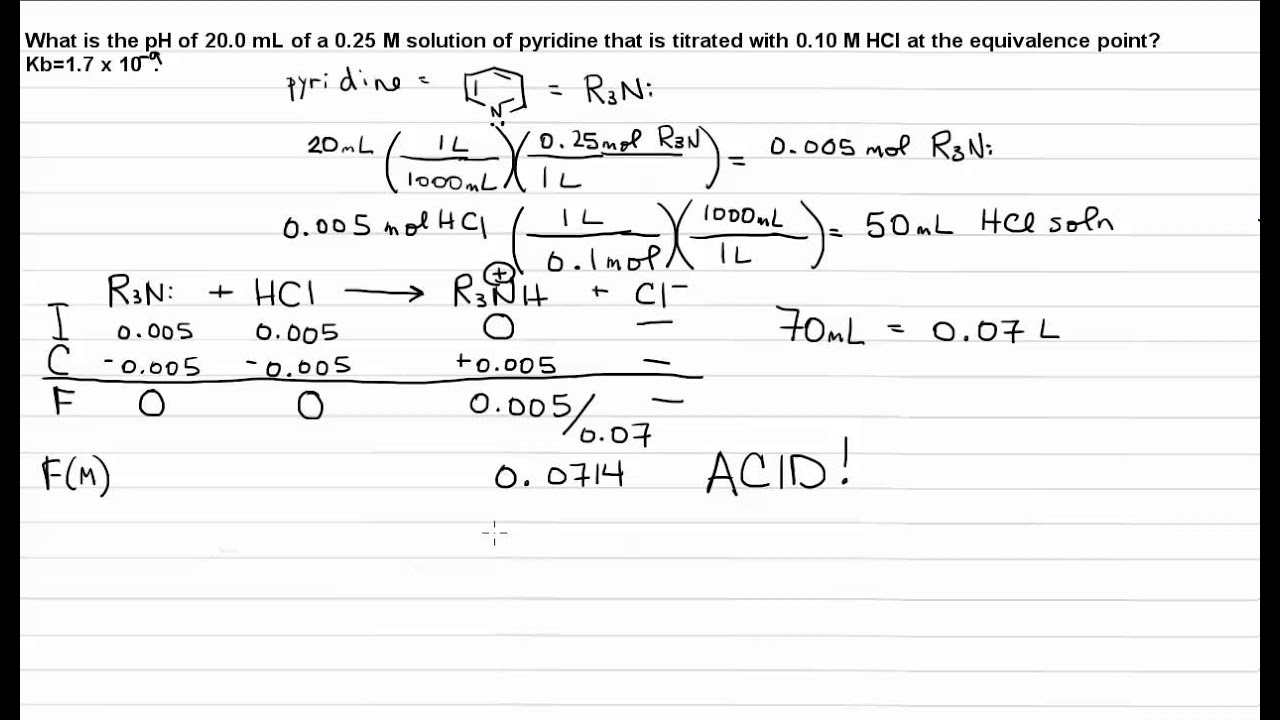 Strong Acid: Equivalence Point