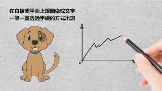 仿手繪動畫影片 Whiteboard Animation