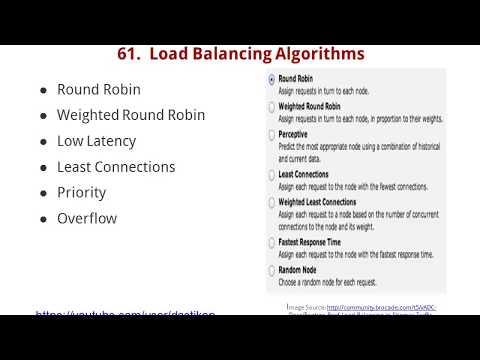 T- Lesson 61- Load Balancing Algorithms