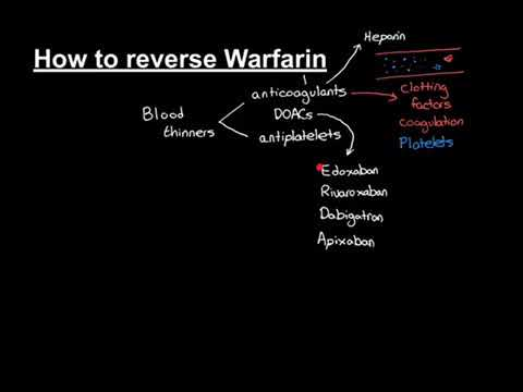 Warfarin reversal Part 1