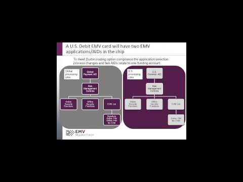 EMV 101: Fundamentals of EMV Chip Payment