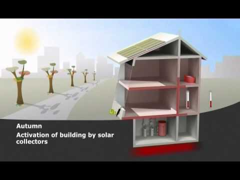 Uniservice kft.  - Immosolar solar energy and renewable energy solutions