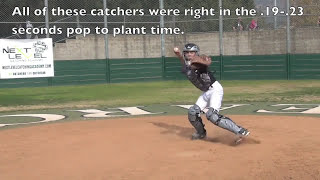 NLCA How to be a better catcher...Dec. 2015