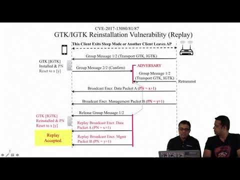 Vulnerabilities in Group Key Handshake | Part 4 | WPA2 Key Installation KRACK Attacks