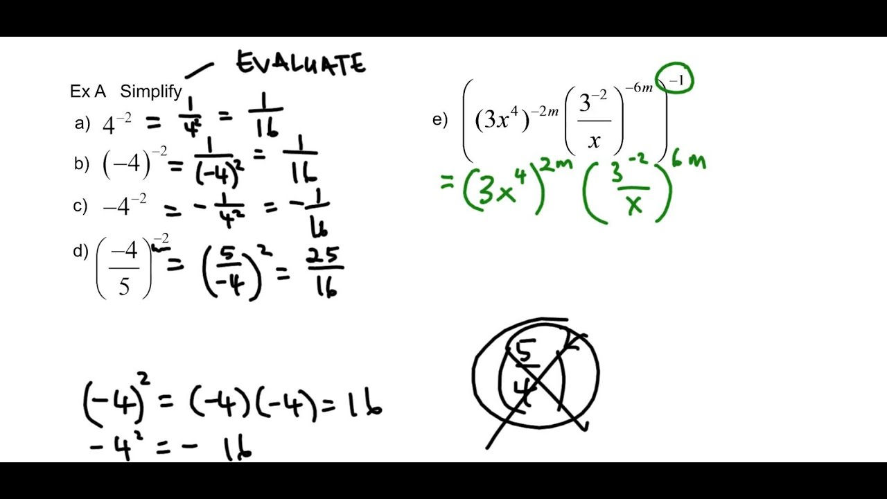 Ms Ma's Grade 11 Functions 4.2-4.3: Integer and Rational