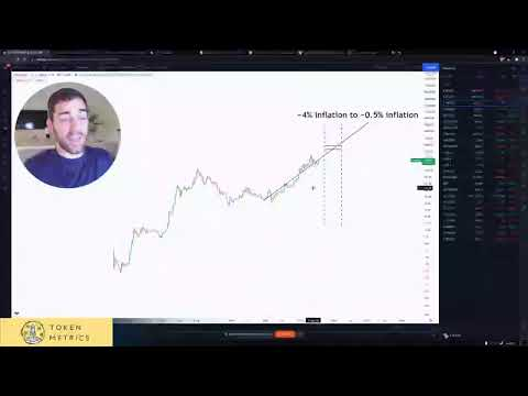 Bitcoin 42K. Ethereum's Birthday. What's Next for Big Market Cap Digital Assets?