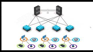 Tutorial 7: Campus Network Diagram with Background Effect