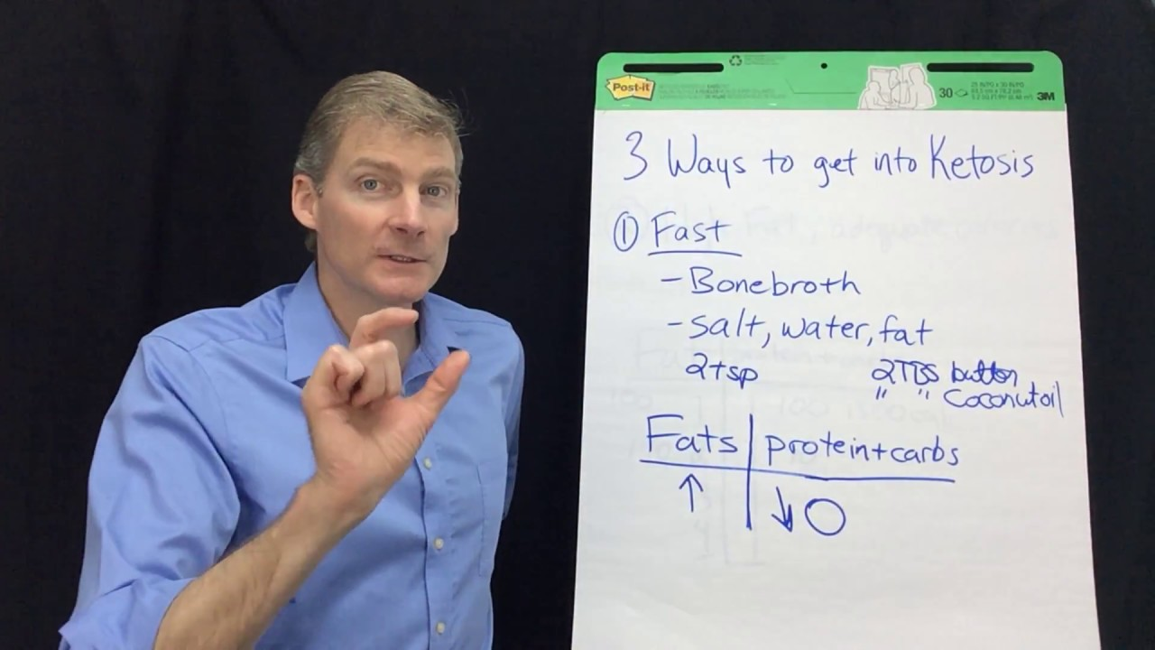 How to get into ketosis fasting