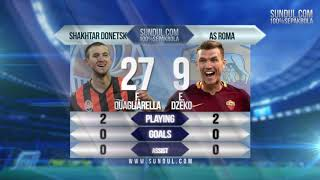 Download Video PREDIKSI CHAMPIONS LEAGUE AGGREGATE 0 - 0 | SHAKHTAR DONETSK VS AS ROMA MP3 3GP MP4