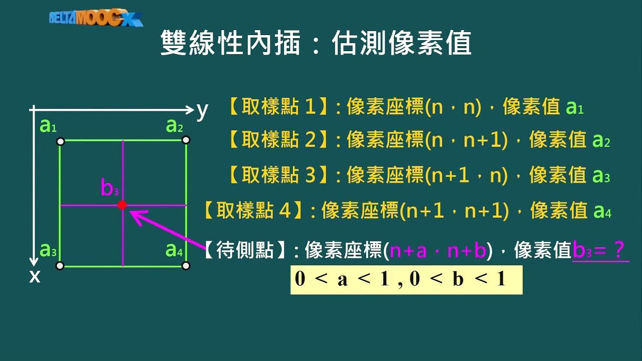 數位影像處理_陳永耀_單元三 強度轉換與空間濾波_part 7 內插法調整影像尺寸(下) - YouTube