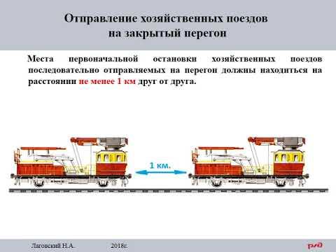 ИДП. 1  Отправление хоз поезда на закрытый перегон
