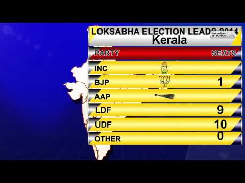 Lok Sabha elections 2014: Kerala final results