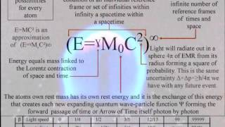 Experiments that support Quantum Atom Theory (Experimental Research into the Physics of Time)