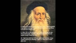 Mona Lisa Haqqinda 10 Fakt