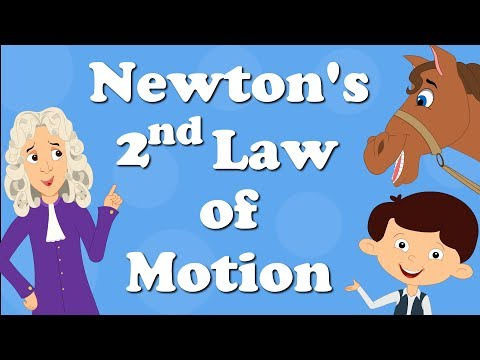 Newton S Second Law Of Motion Aumsum YouTube