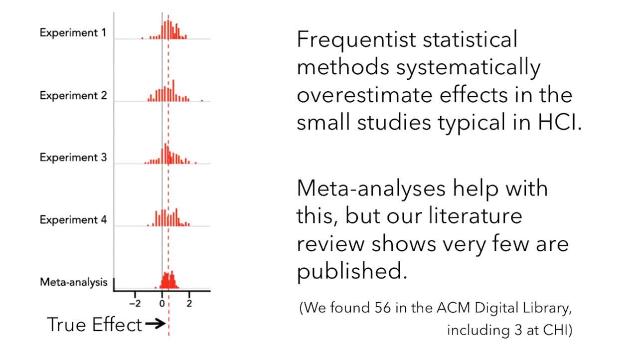 Researcher-Centered Design of Statistics