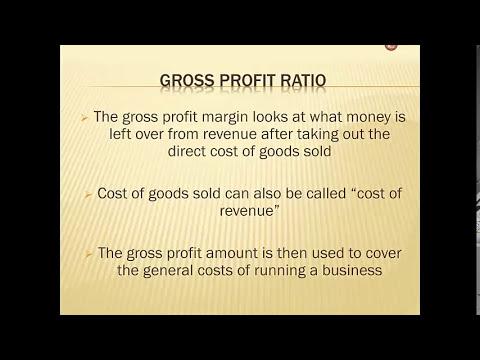 Profitability - Gross Profit Margin
