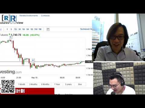 Raga Finance:文錦期權譜 20200519 -- 主持:文錦輝、Calvin
