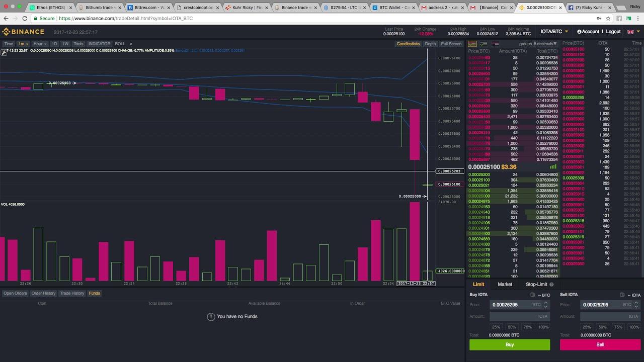 Binance trading - YouTube