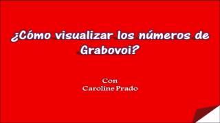 ¿Como visualizar los codigos de Grabovoi?  La Con Caroline Prado