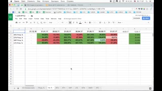 Рынок криптовалют за 20 минут (обзор 7-14 августа 2017)