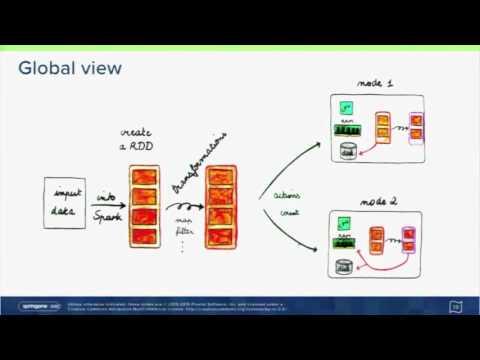 Apache Spark for Big Data Processing