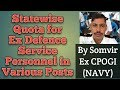 Ex Servicemen Quota for defence personnel in various posts//Somvir ex cpogi (Navy)
