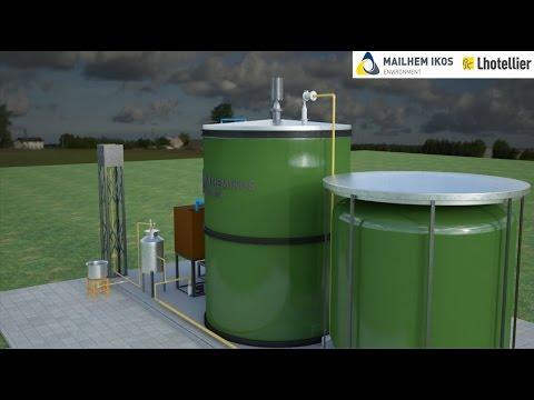 Portable Biogas Plant - Mailhem Ikos