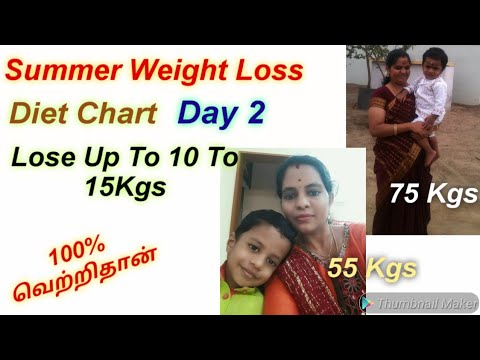 Diet Chart For Quick Weight Loss Summer Diet Plan Day 2 Diet Chart In Tamil Weight Loss Tips Sam S Health And Fitness