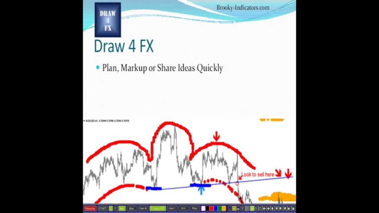 Draw 4 Fx Freehand Drawing Pen Tool Indicator For Mt4 Introduction